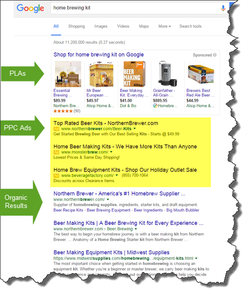 Search Engine Marketing Results