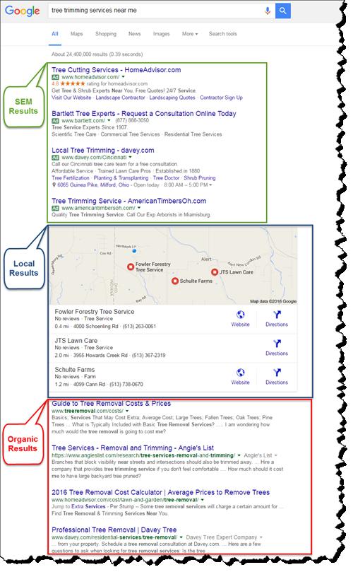 Search Engine Marketing vs Optimization